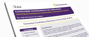 Consumer Confidence Index